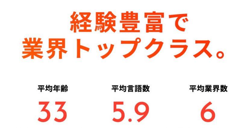 侍エンジニア塾 インストラクター