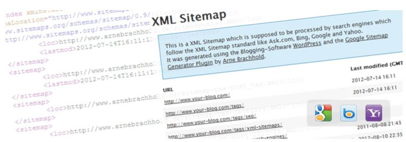 ①Google XML Sitemaps