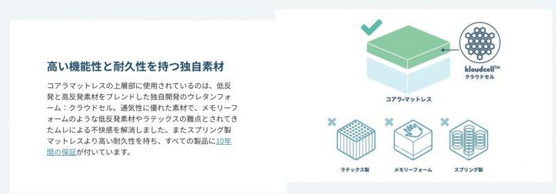 特徴②:高い機能性と耐久性を持つ同時素材